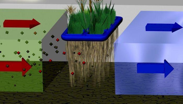 Септик для загородного дома, фото